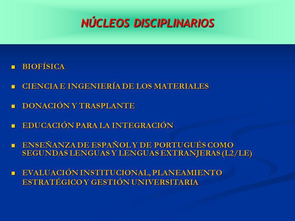 BIOFÍSICA BIOFÍSICA CIENCIA E INGENIERÍA DE LOS MATERIALES CIENCIA E INGENIERÍA DE LOS MATERIALES DONACIÓN Y TRASPLANTE DONACIÓN Y TRASPLANTE EDUCACIÓN PARA LA INTEGRACIÓN EDUCACIÓN PARA LA INTEGRACIÓN ENSEÑANZA DE ESPAÑOL Y DE PORTUGUÉS COMO SEGUNDAS LENGUAS Y LENGUAS EXTRANJERAS (L2/LE) ENSEÑANZA DE ESPAÑOL Y DE PORTUGUÉS COMO SEGUNDAS LENGUAS Y LENGUAS EXTRANJERAS (L2/LE) EVALUACIÓN INSTITUCIONAL, PLANEAMIENTO ESTRATÉGICO Y GESTIÓN UNIVERSITARIA EVALUACIÓN INSTITUCIONAL, PLANEAMIENTO ESTRATÉGICO Y GESTIÓN UNIVERSITARIA NÚCLEOS DISCIPLINARIOS