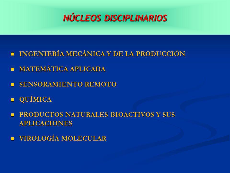 INGENIERÍA MECÁNICA Y DE LA PRODUCCIÓN INGENIERÍA MECÁNICA Y DE LA PRODUCCIÓN MATEMÁTICA APLICADA MATEMÁTICA APLICADA SENSORAMIENTO REMOTO SENSORAMIENTO REMOTO QUÍMICA QUÍMICA PRODUCTOS NATURALES BIOACTIVOS Y SUS APLICACIONES PRODUCTOS NATURALES BIOACTIVOS Y SUS APLICACIONES VIROLOGÍA MOLECULAR VIROLOGÍA MOLECULAR NÚCLEOS DISCIPLINARIOS