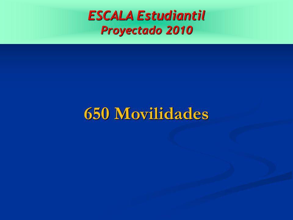 ESCALA Estudiantil Proyectado 2010 650 Movilidades