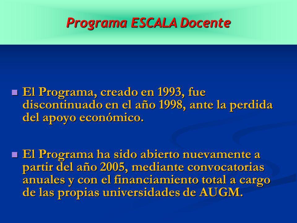 El Programa, creado en 1993, fue discontinuado en el año 1998, ante la perdida del apoyo económico.