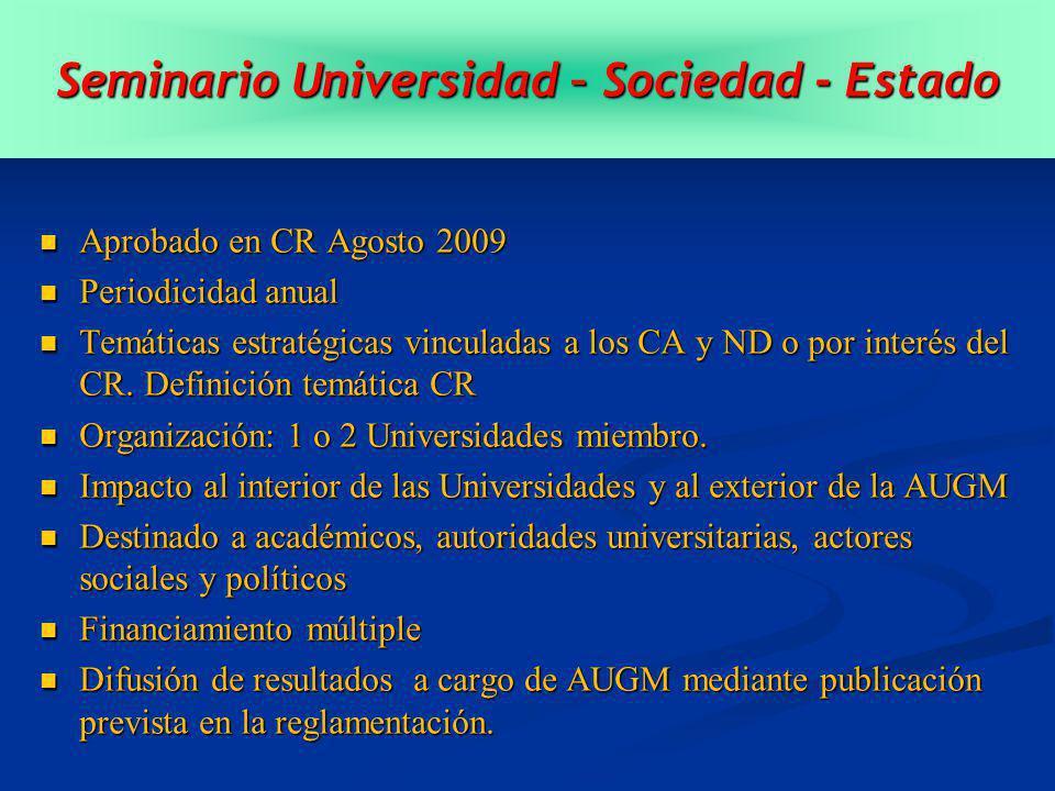 Aprobado en CR Agosto 2009 Aprobado en CR Agosto 2009 Periodicidad anual Periodicidad anual Temáticas estratégicas vinculadas a los CA y ND o por interés del CR.