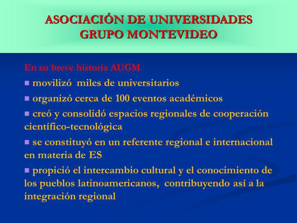 En su breve historia AUGM movilizó miles de universitarios organizó cerca de 100 eventos académicos creó y consolidó espacios regionales de cooperación científico-tecnológica se constituyó en un referente regional e internacional en materia de ES propició el intercambio cultural y el conocimiento de los pueblos latinoamericanos, contribuyendo así a la integración regional ASOCIACIÓN DE UNIVERSIDADES GRUPO MONTEVIDEO