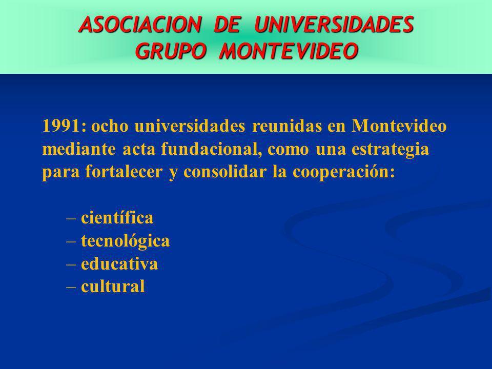 ASOCIACION DE UNIVERSIDADES GRUPO MONTEVIDEO 1991: ocho universidades reunidas en Montevideo mediante acta fundacional, como una estrategia para fortalecer y consolidar la cooperación: – científica – tecnológica – educativa – cultural