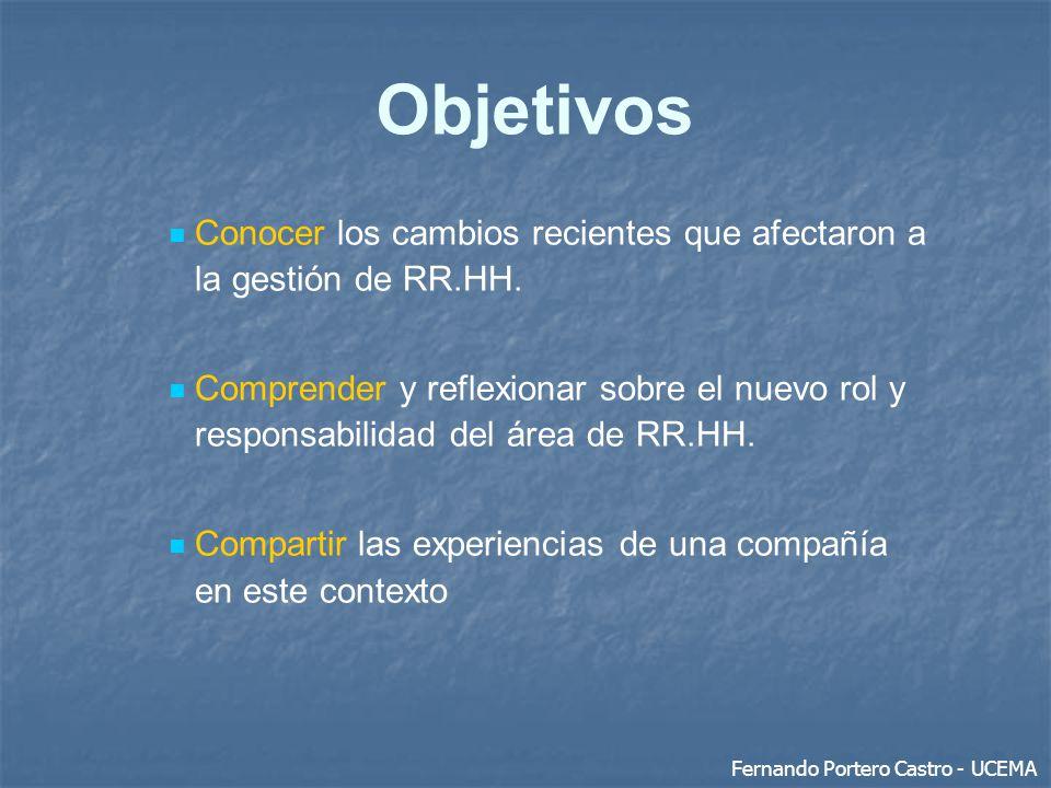 Objetivos Conocer los cambios recientes que afectaron a la gestión de RR.HH. Comprender y reflexionar sobre el nuevo rol y responsabilidad del área de