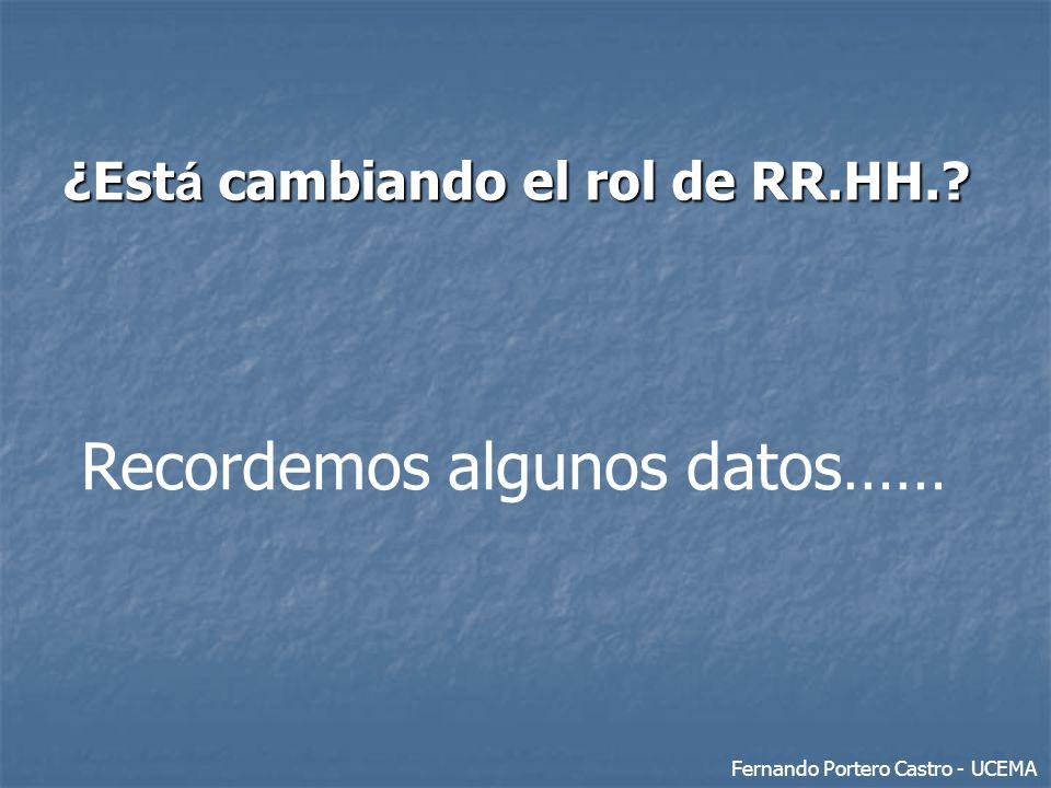 ¿Est á cambiando el rol de RR.HH.? Recordemos algunos datos…… Fernando Portero Castro - UCEMA