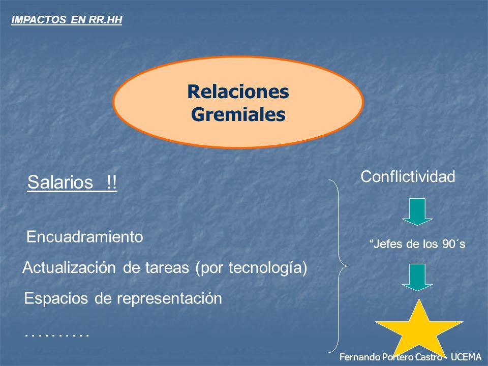 Relaciones Gremiales Salarios !! Encuadramiento Actualización de tareas (por tecnología) Espacios de representación Conflictividad Jefes de los 90´s..