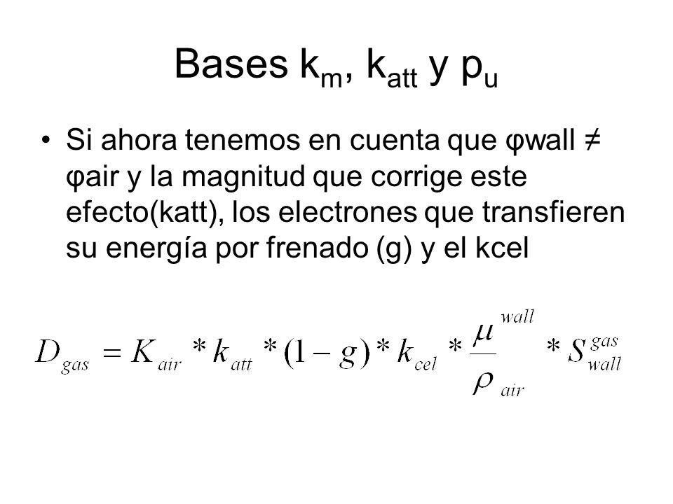 Bases k m, k att y p u Si ahora tenemos en cuenta que φwall φair y la magnitud que corrige este efecto(katt), los electrones que transfieren su energía por frenado (g) y el kcel