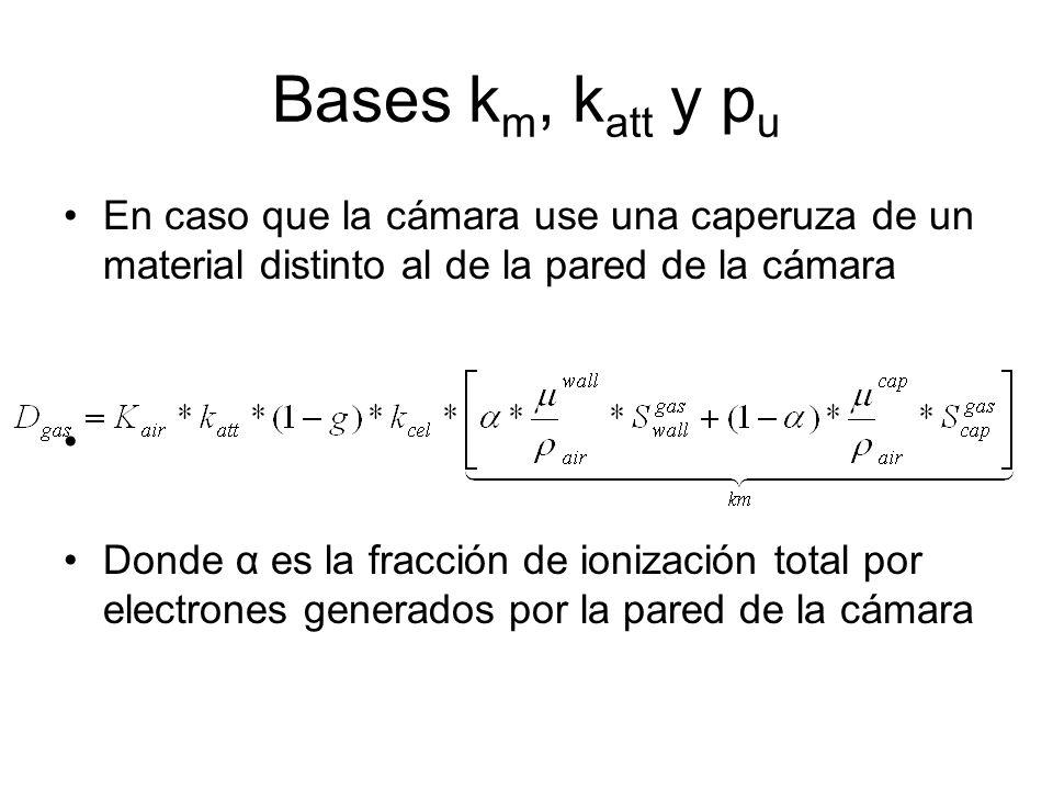 Bases k m, k att y p u En caso que la cámara use una caperuza de un material distinto al de la pared de la cámara Donde α es la fracción de ionización total por electrones generados por la pared de la cámara