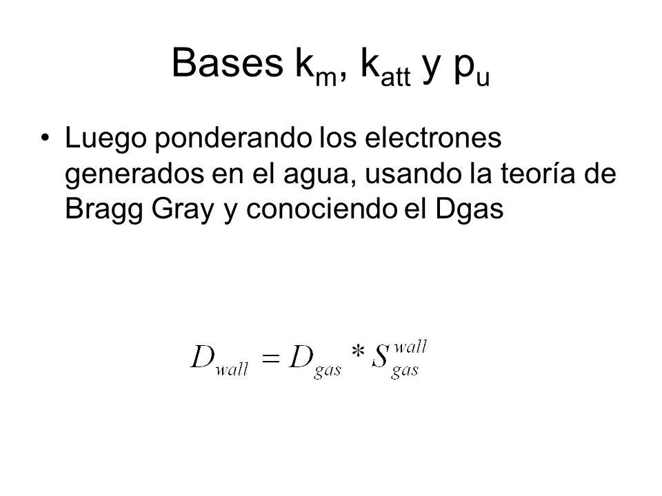 Bases k m, k att y p u Luego ponderando los electrones generados en el agua, usando la teoría de Bragg Gray y conociendo el Dgas