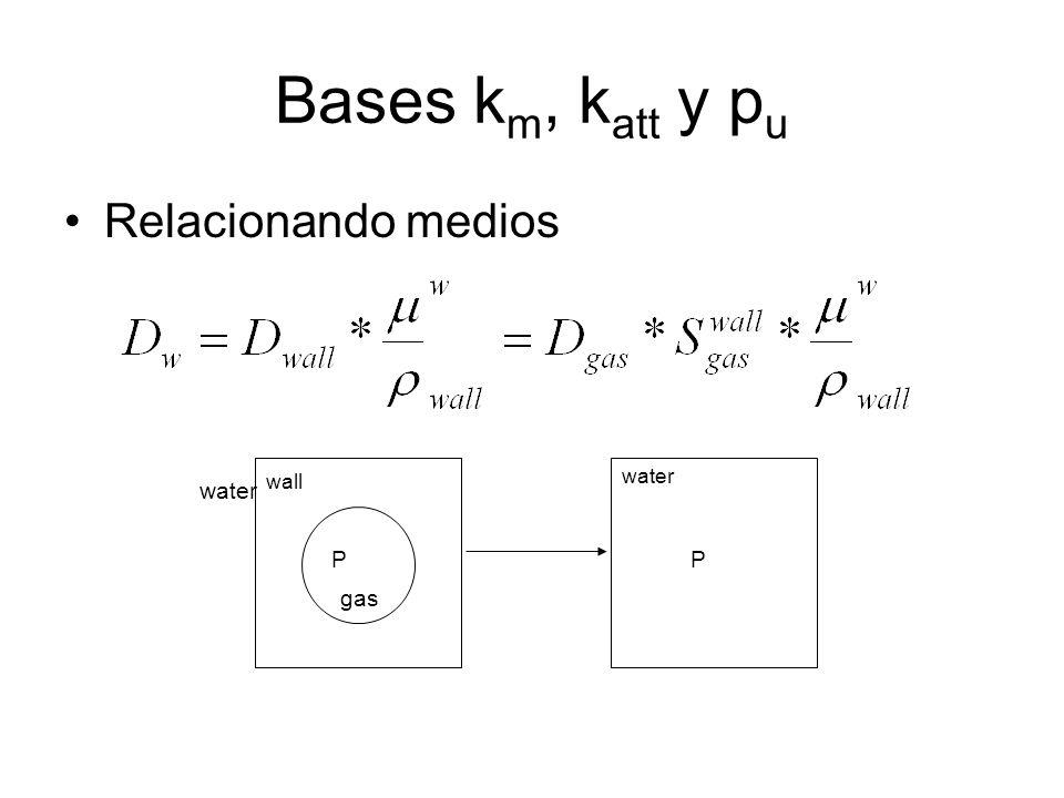 Bases k m, k att y p u Relacionando medios wall P gas PP water