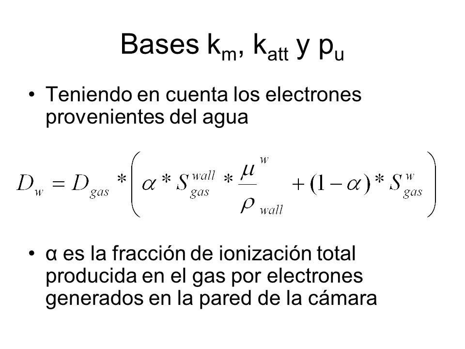 Bases k m, k att y p u Teniendo en cuenta los electrones provenientes del agua α es la fracción de ionización total producida en el gas por electrones generados en la pared de la cámara