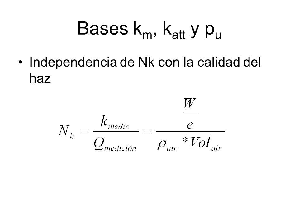 Bases k m, k att y p u Independencia de Nk con la calidad del haz