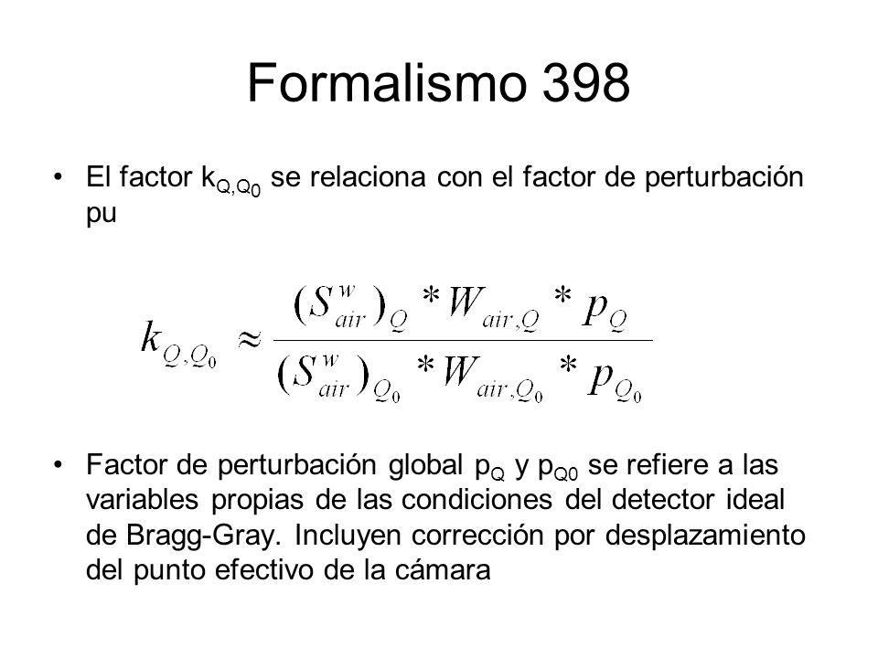 Formalismo 398 El factor k Q,Q 0 se relaciona con el factor de perturbación pu Factor de perturbación global p Q y p Q0 se refiere a las variables propias de las condiciones del detector ideal de Bragg-Gray.