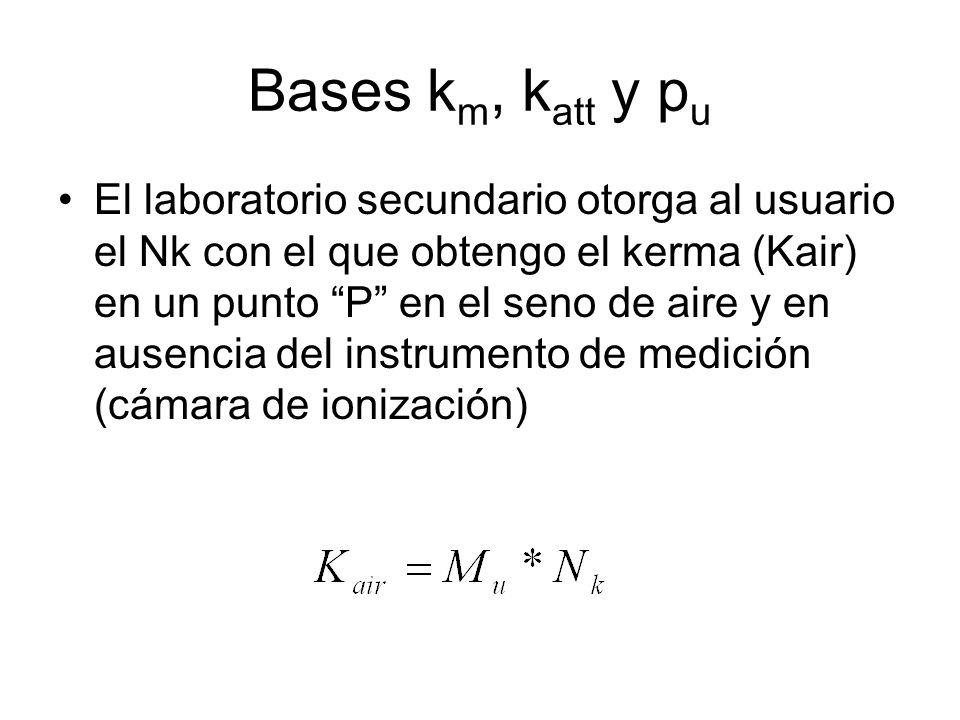 Bases k m, k att y p u El laboratorio secundario otorga al usuario el Nk con el que obtengo el kerma (Kair) en un punto P en el seno de aire y en ausencia del instrumento de medición (cámara de ionización)