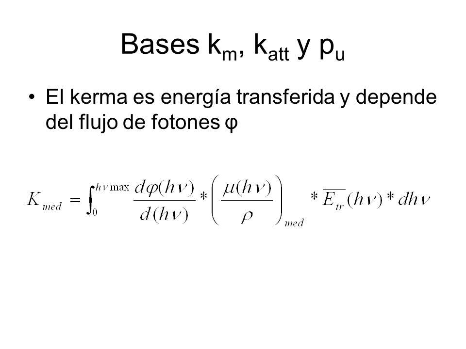 Bases k m, k att y p u El kerma es energía transferida y depende del flujo de fotones φ