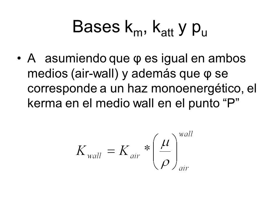 Bases k m, k att y p u Introducimos una burbuja de aire tal que no perturbe el flujo y además no se generen electrones dentro de la cámara (postulados de BraggGray) wall gas wall P P