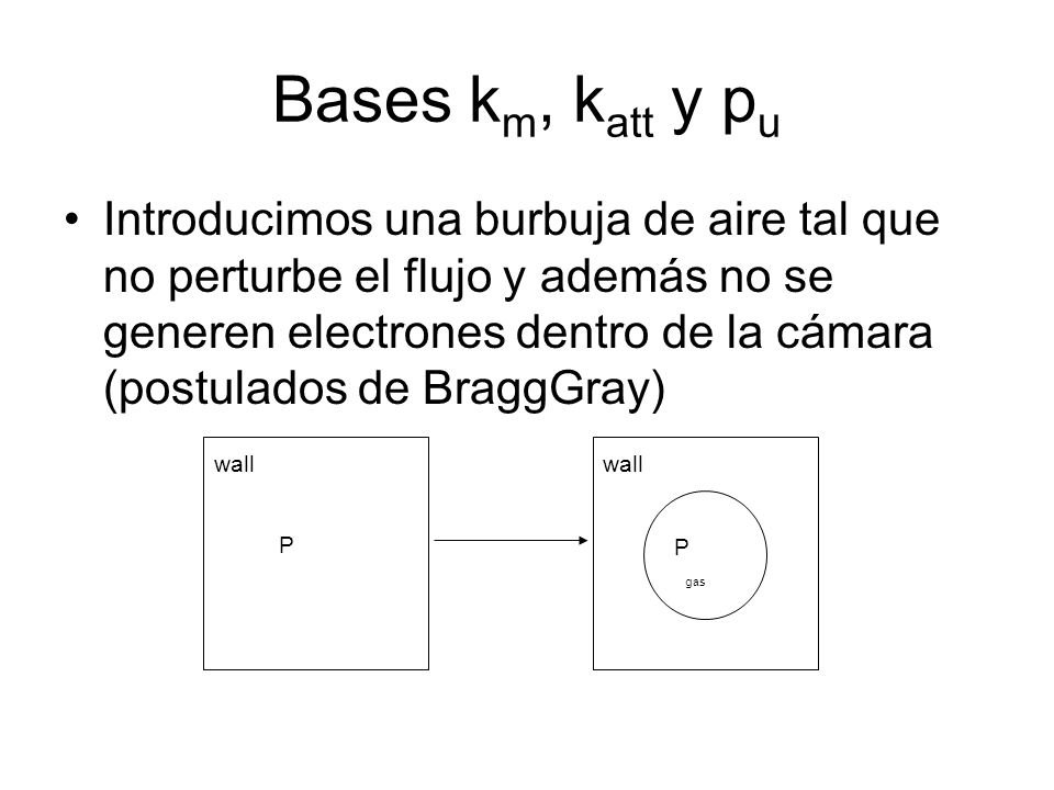 Bases k m, k att y p u Utilizando a partir de aquí la teoría de Bragg-Gray y sus postulados, sólo interactúan electrones en el gas y entonces el kerma en el gas de la cámara o cavidad de aire