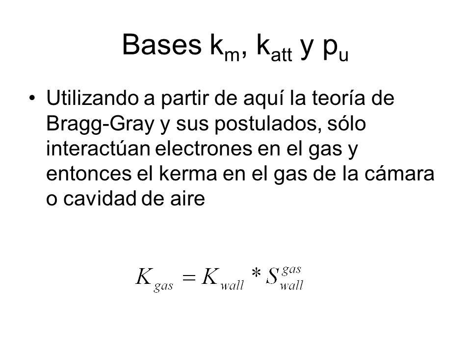 Bases k m, k att y p u Utilizando a partir de aquí la teoría de Bragg-Gray y sus postulados, sólo interactúan electrones en el gas y entonces el kerma