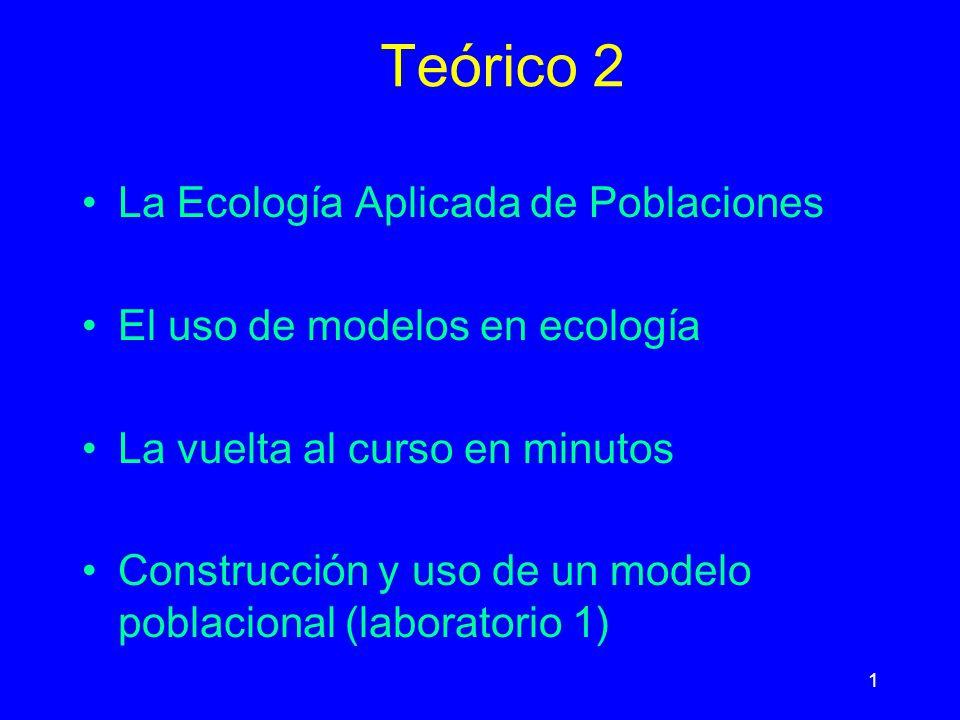 1 Teórico 2 La Ecología Aplicada de Poblaciones El uso de modelos en ecología La vuelta al curso en minutos Construcción y uso de un modelo poblacional (laboratorio 1)