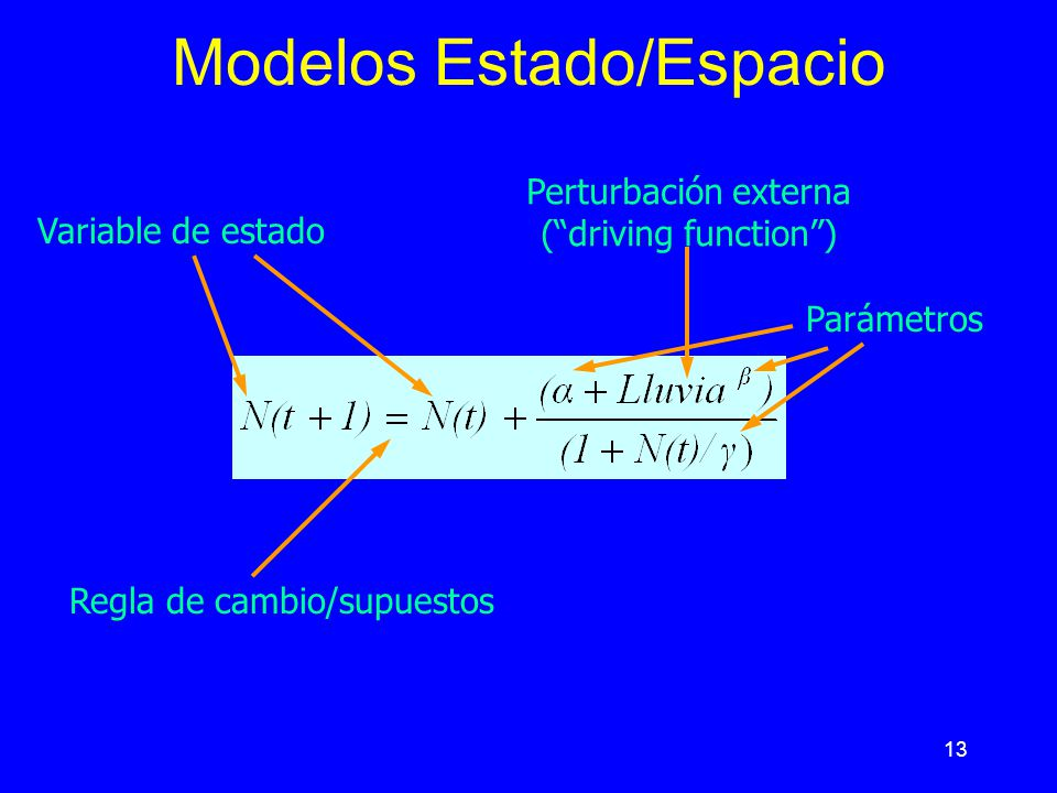 13 Modelos Estado/Espacio Variable de estado Perturbación externa (driving function) Parámetros Regla de cambio/supuestos