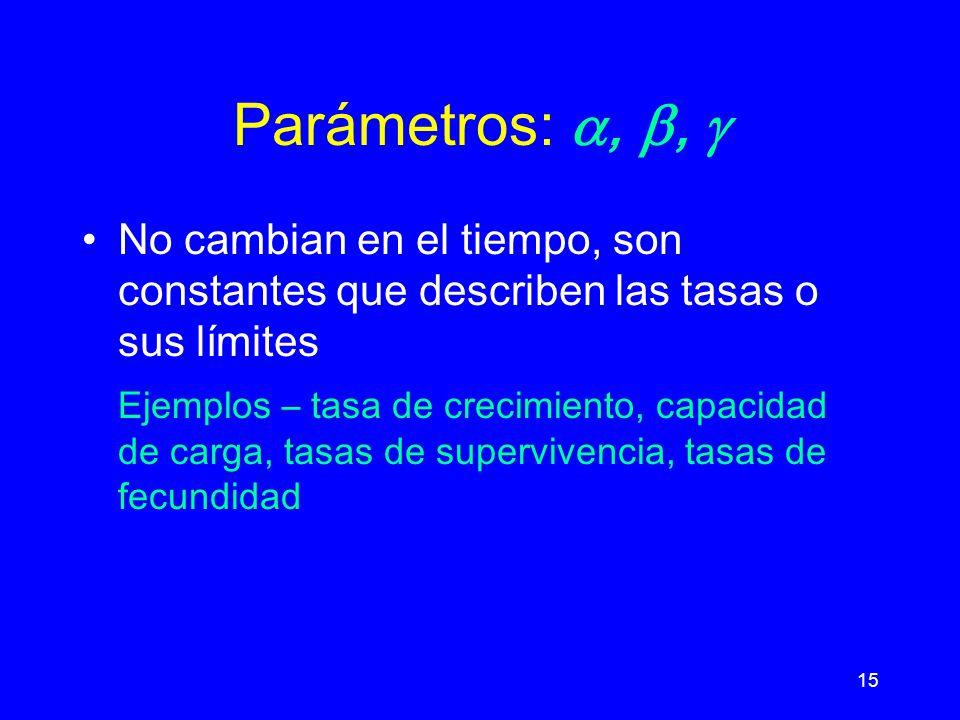15 Parámetros:,, No cambian en el tiempo, son constantes que describen las tasas o sus límites Ejemplos – tasa de crecimiento, capacidad de carga, tasas de supervivencia, tasas de fecundidad