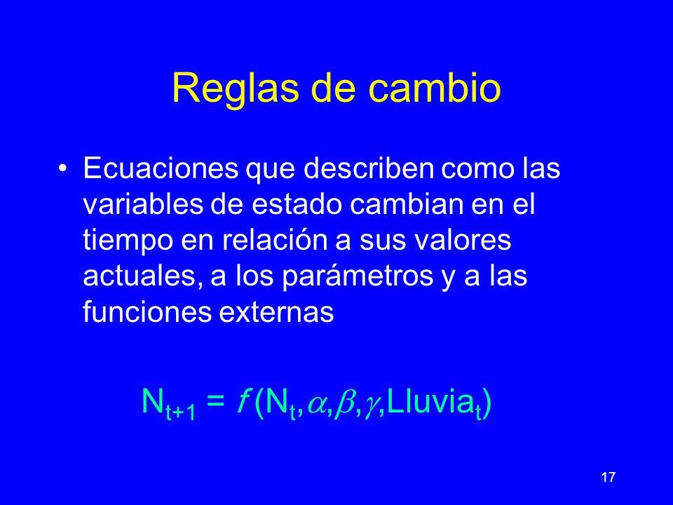 17 Reglas de cambio Ecuaciones que describen como las variables de estado cambian en el tiempo en relación a sus valores actuales, a los parámetros y a las funciones externas N t+1 = f (N t,,,,Lluvia t )