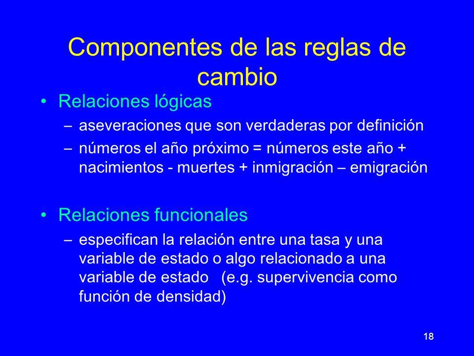 18 Componentes de las reglas de cambio Relaciones lógicas –aseveraciones que son verdaderas por definición –números el año próximo = números este año + nacimientos - muertes + inmigración – emigración Relaciones funcionales –especifican la relación entre una tasa y una variable de estado o algo relacionado a una variable de estado (e.g.