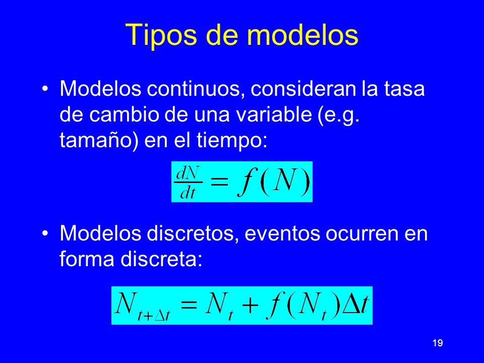 19 Tipos de modelos Modelos continuos, consideran la tasa de cambio de una variable (e.g.