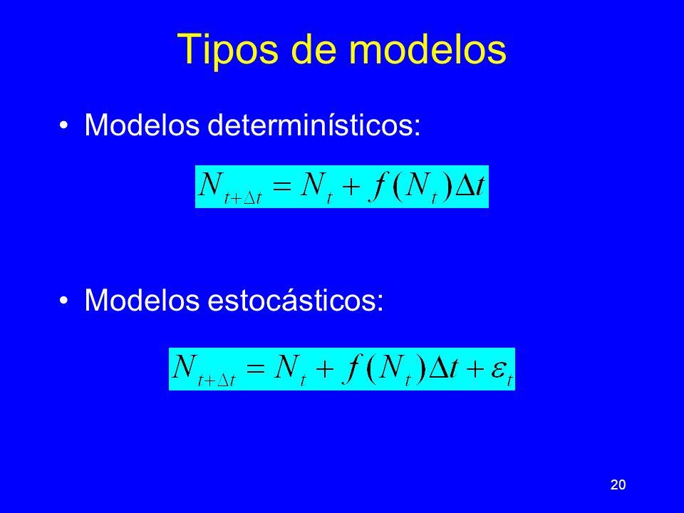 20 Tipos de modelos Modelos determinísticos: Modelos estocásticos:
