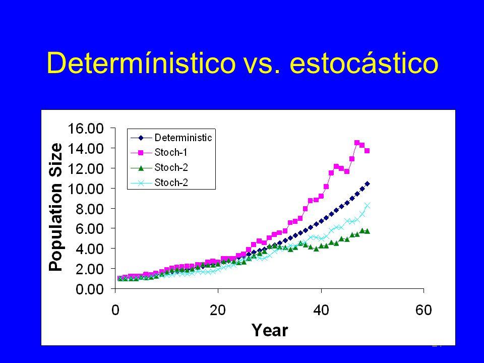 21 Determínistico vs. estocástico