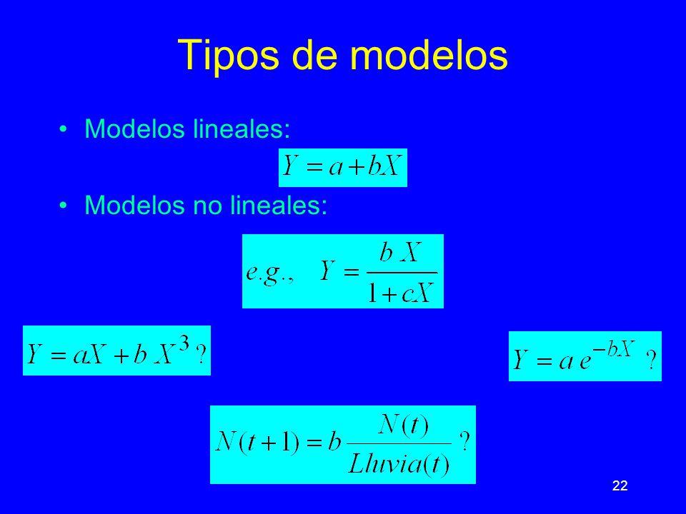 22 Tipos de modelos Modelos lineales: Modelos no lineales: