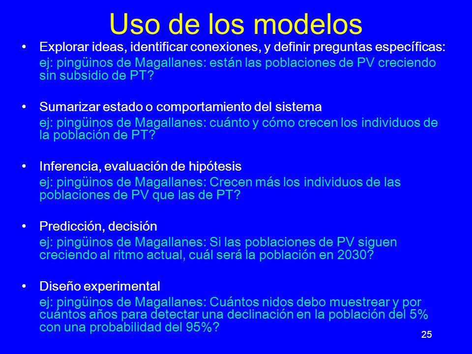 25 Uso de los modelos Explorar ideas, identificar conexiones, y definir preguntas específicas: ej: pingüinos de Magallanes: están las poblaciones de PV creciendo sin subsidio de PT.