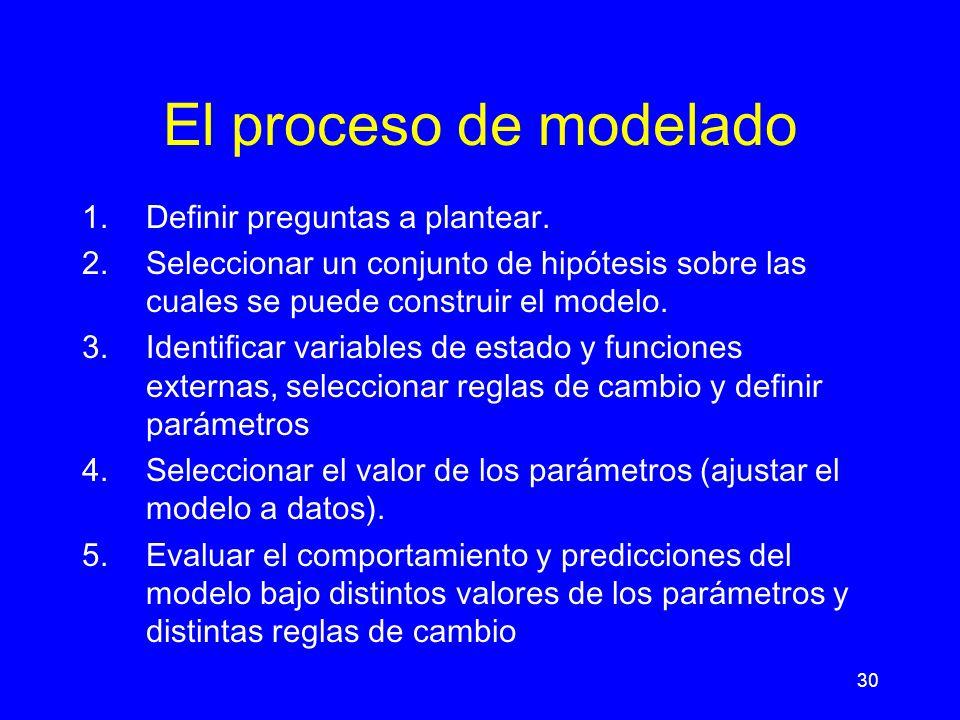 30 El proceso de modelado 1.Definir preguntas a plantear.