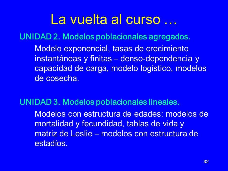 32 La vuelta al curso … UNIDAD 2.Modelos poblacionales agregados.
