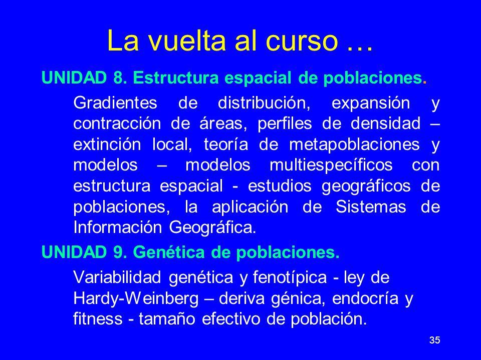 35 La vuelta al curso … UNIDAD 8.Estructura espacial de poblaciones.