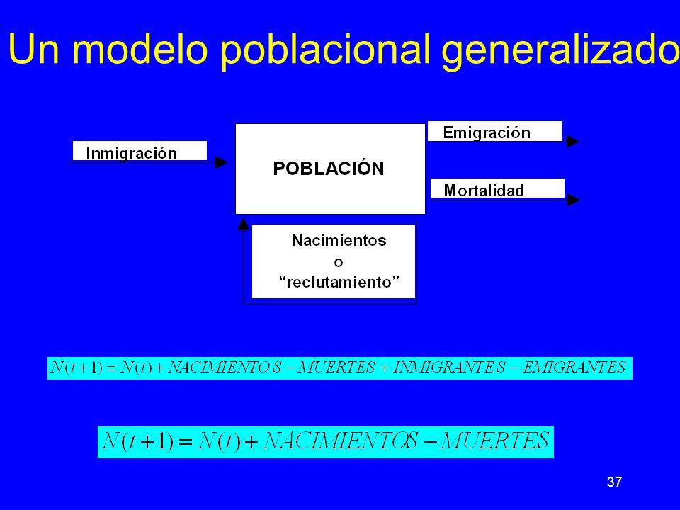 37 Un modelo poblacional generalizado