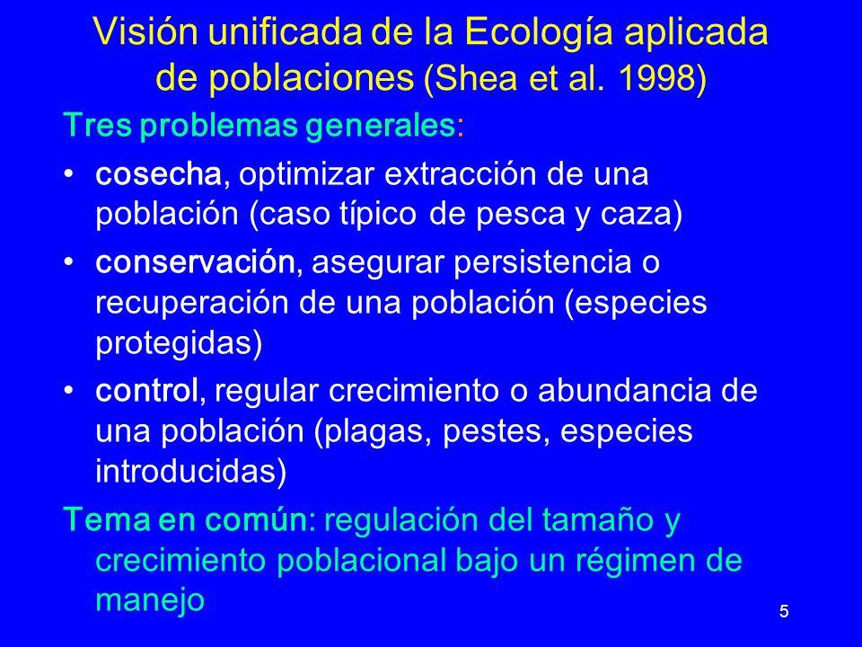 5 Visión unificada de la Ecología aplicada de poblaciones (Shea et al.