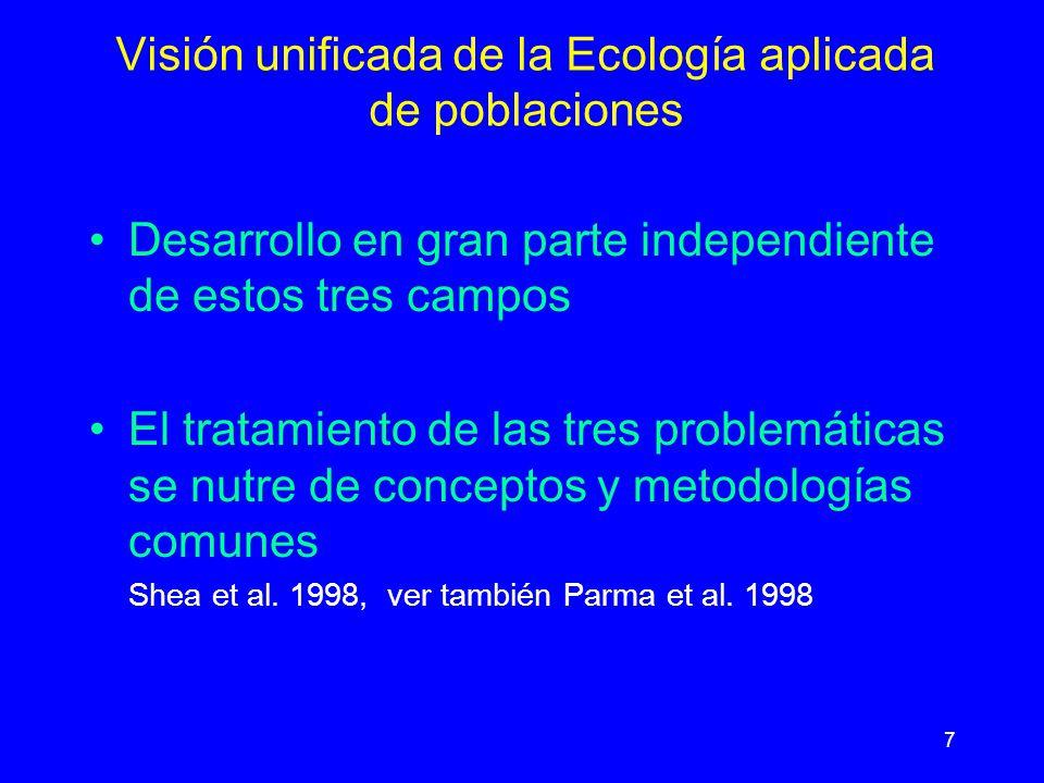 7 Visión unificada de la Ecología aplicada de poblaciones Desarrollo en gran parte independiente de estos tres campos El tratamiento de las tres problemáticas se nutre de conceptos y metodologías comunes Shea et al.