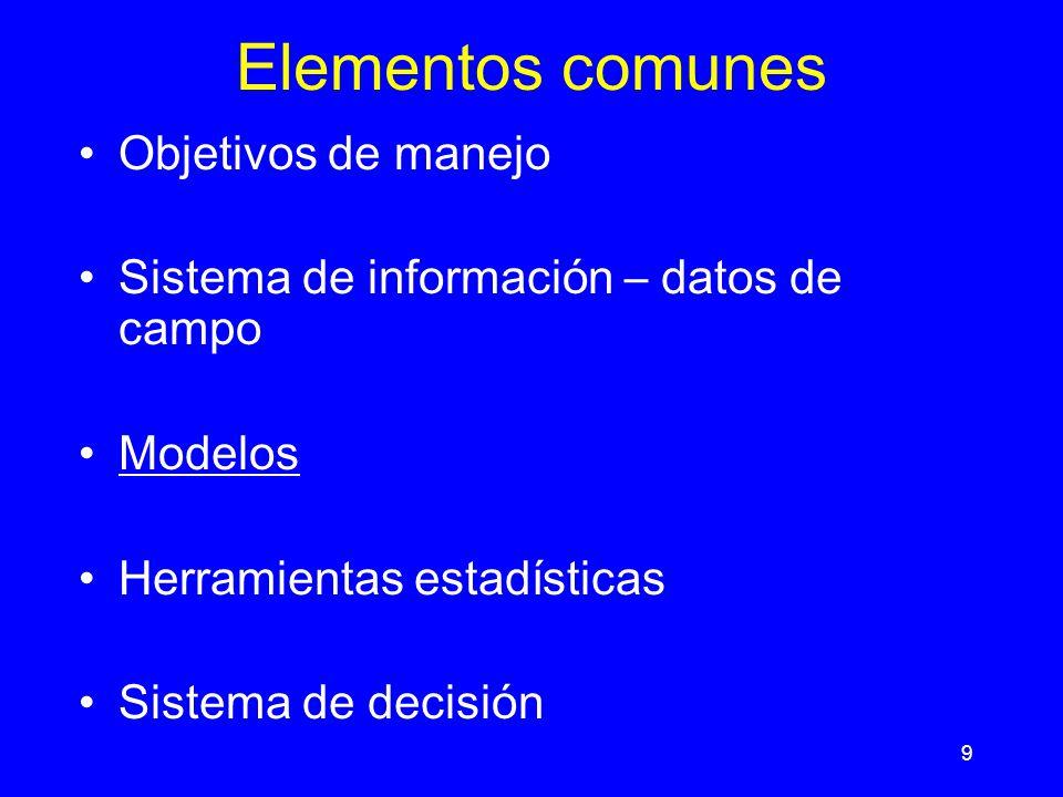9 Elementos comunes Objetivos de manejo Sistema de información – datos de campo Modelos Herramientas estadísticas Sistema de decisión