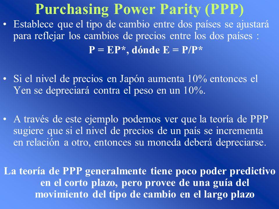 Purchasing Power Parity (PPP) Establece que el tipo de cambio entre dos países se ajustará para reflejar los cambios de precios entre los dos países : P = EP*, dónde E = P/P* Si el nivel de precios en Japón aumenta 10% entonces el Yen se depreciará contra el peso en un 10%.