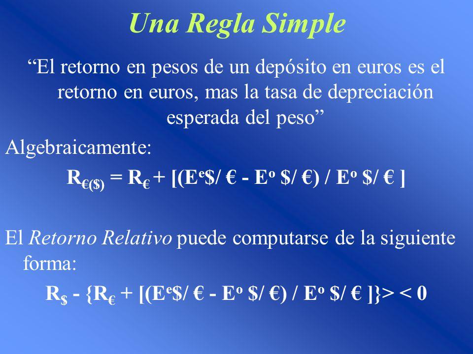 Una Regla Simple El retorno en pesos de un depósito en euros es el retorno en euros, mas la tasa de depreciación esperada del peso Algebraicamente: R