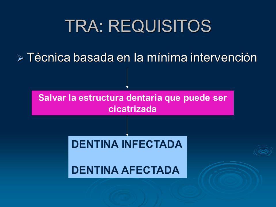 TRA: REQUISITOS Técnica basada en la mínima intervención Técnica basada en la mínima intervención Salvar la estructura dentaria que puede ser cicatriz