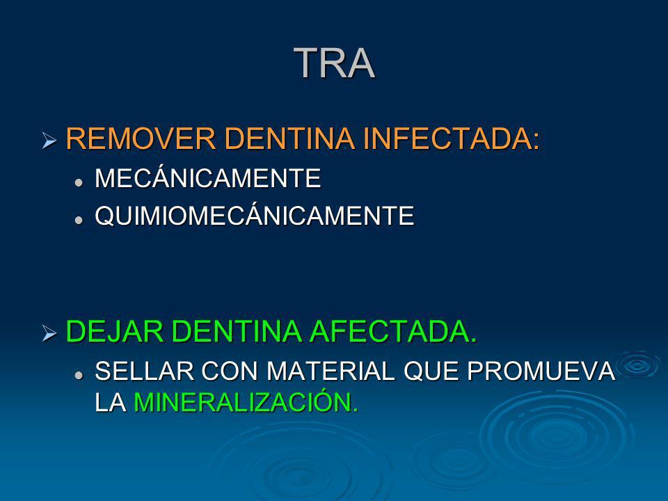 TRA REMOVER DENTINA INFECTADA: REMOVER DENTINA INFECTADA: MECÁNICAMENTE MECÁNICAMENTE QUIMIOMECÁNICAMENTE QUIMIOMECÁNICAMENTE DEJAR DENTINA AFECTADA.
