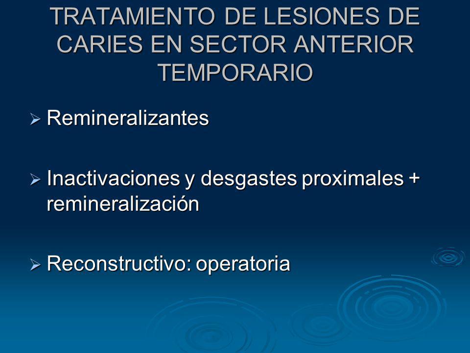 TRATAMIENTO DE LESIONES DE CARIES EN SECTOR ANTERIOR TEMPORARIO Remineralizantes Remineralizantes Inactivaciones y desgastes proximales + remineraliza