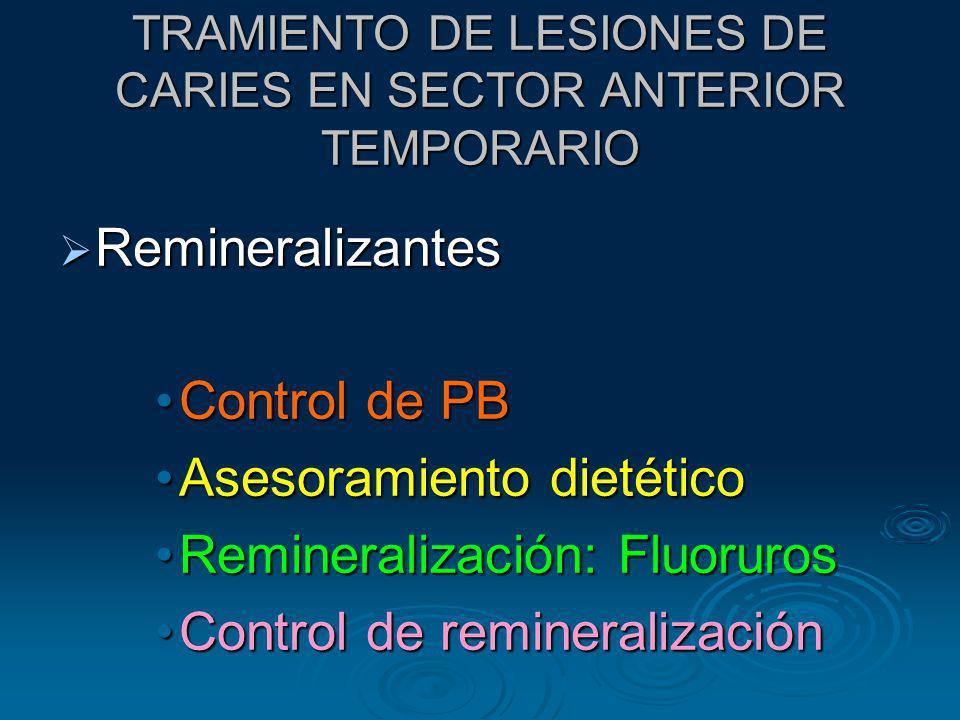 TRAMIENTO DE LESIONES DE CARIES EN SECTOR ANTERIOR TEMPORARIO Remineralizantes Remineralizantes Control de PBControl de PB Asesoramiento dietéticoAses