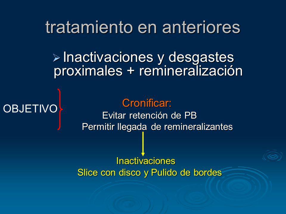 tratamiento en anteriores Inactivaciones y desgastes proximales + remineralización Inactivaciones y desgastes proximales + remineralización Cronificar