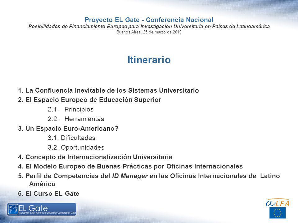 Proyecto EL Gate - Conferencia Nacional Posibilidades de Financiamiento Europeo para Investigación Universitaria en Países de Latinoamérica Buenos Aires, 25 de marzo de 2010 Itinerario 1.