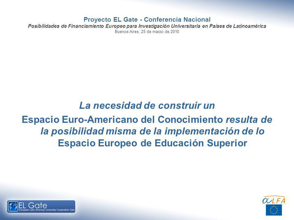 Proyecto EL Gate - Conferencia Nacional Posibilidades de Financiamiento Europeo para Investigación Universitaria en Países de Latinoamérica Buenos Aires, 25 de marzo de 2010 La necesidad de construir un Espacio Euro-Americano del Conocimiento resulta de la posibilidad misma de la implementación de lo Espacio Europeo de Educación Superior