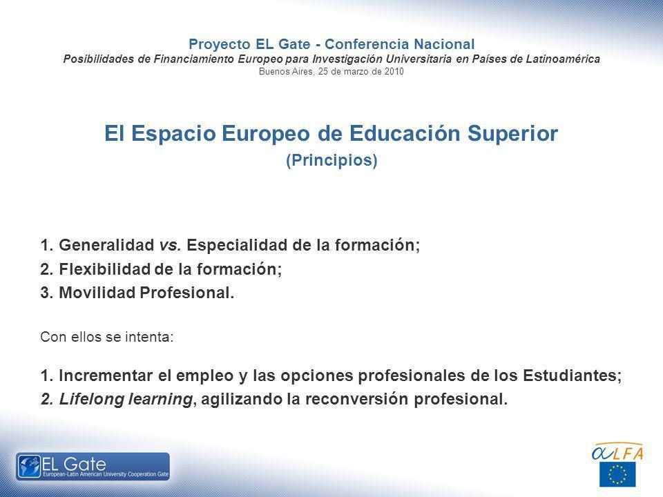 Proyecto EL Gate - Conferencia Nacional Posibilidades de Financiamiento Europeo para Investigación Universitaria en Países de Latinoamérica Buenos Aires, 25 de marzo de 2010 El Espacio Europeo de Educación Superior (Principios) 1.