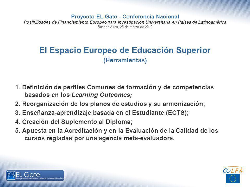 Proyecto EL Gate - Conferencia Nacional Posibilidades de Financiamiento Europeo para Investigación Universitaria en Países de Latinoamérica Buenos Aires, 25 de marzo de 2010 El Espacio Europeo de Educación Superior (Herramientas) 1.